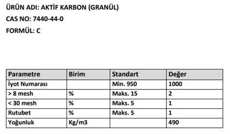 Karbon Granul 20 aktif karbon gran 252 l 750gr