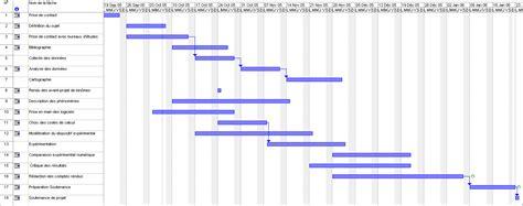 diagramme de gantt d un projet avant projet du groupe 7 mar 233 e dans l estuaire de l adour