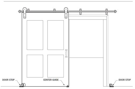 interior barn doors and hardware buying guide hayneedle com