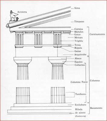cornisa significado arquitectura todo arte la arquitectura griega el 211 rden d 211