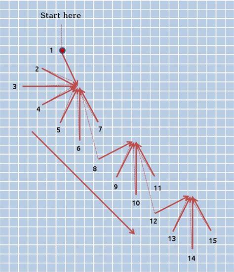 thread pattern en español 320 mejores im 225 genes sobre bordado calado en pinterest