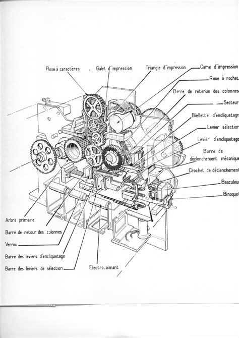 COMPAGNIE DES MACHINES BULLSérie 150 Tabulatrice BS194