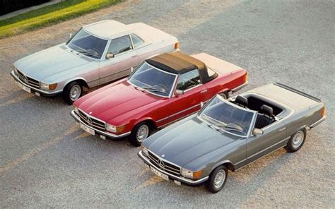 mercedes benz w123 series 200d 240d 240td 300d 300td car service mercedes benz archives pligg