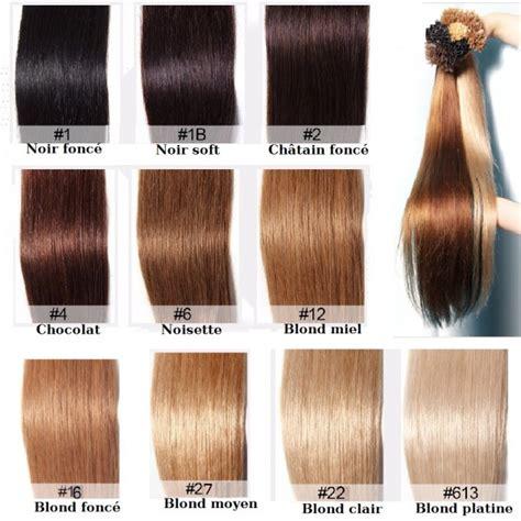 nom des coupes de cheveux nom des couleurs de cheveux coiffures 224 la mode de cette
