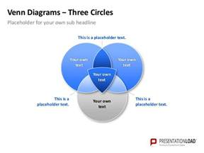 powerpoint venn diagram template powerpoint venn diagram template