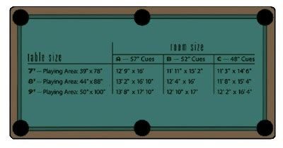 regulation size pool table billiards and pool cue faqs