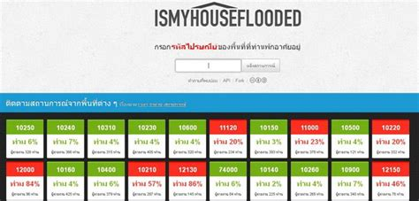 how to find out if your house is bugged how to find out if your house is under water in bangkok is my house flooded can help you