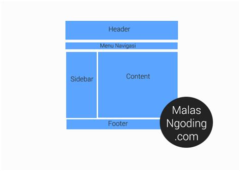 cara membuat website dengan menggunakan html membuat tilan layout website sederhana dengan html dan css