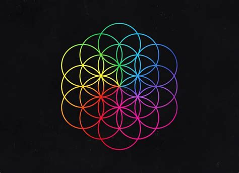 download mp3 coldplay full album a head full of dreams coldplay a head full of dreams sheet music piano notes