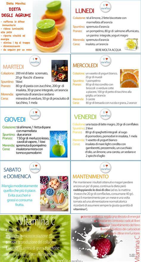 Dieta Detox Juice Plus Opinioni by Oltre 1000 Idee Su Dieta Dimagrante Per Ragazze Su