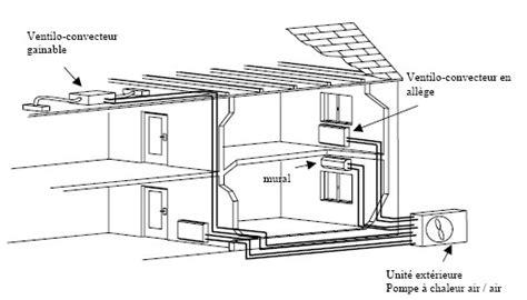 tarif pompe a chaleur air air 1068 chauffage climatisation tarif pompe a chaleur air air daikin