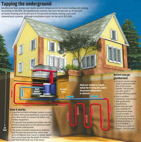 geothermal heating and air conditioning hagerstown homes