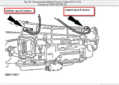 2016 f250 wiring harness : 24 wiring diagram images