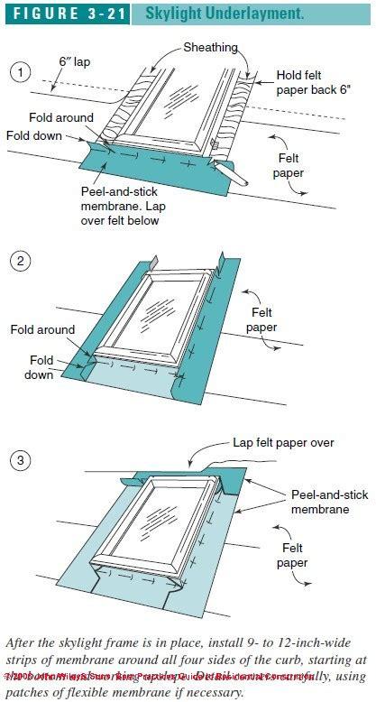 install skylight flashing kit mycoffeepotorg