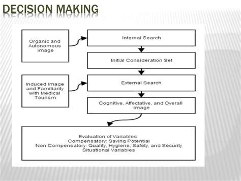 Decision Study Paper - decision study paper apaabstract x fc2
