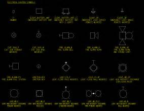 beleuchtung symbole auto light cad blocks