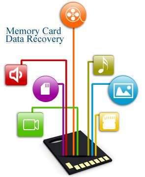 full version data recovery software memory card card recovery memory card data recovery software recover