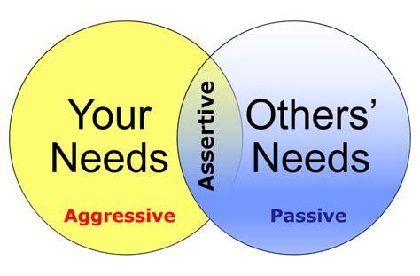 the of everyday assertiveness speak up say no set boundaries take back books basket interpersonal skills
