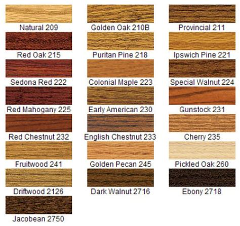 polyshades colors minwax stain colors wendy m stains