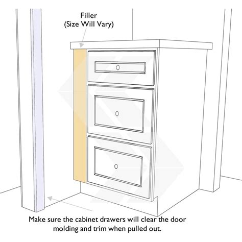 scribe molding for kitchen cabinets 17 best images about kitchen design on pinterest shelves