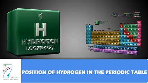 Hydrogen On The Periodic Table by Position Of Hydrogen In The Periodic Table