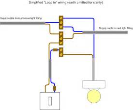 wiring a dimmer switch uk diagram get free image about wiring diagram
