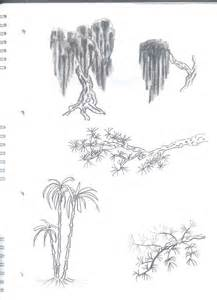 Drawing My Drawing