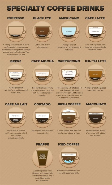 unique coffee drinks best 25 coffee type ideas on reading room