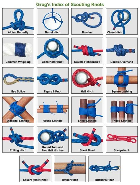 Different Types Of Macrame Knots - 10 best ideas about different tie knots on how