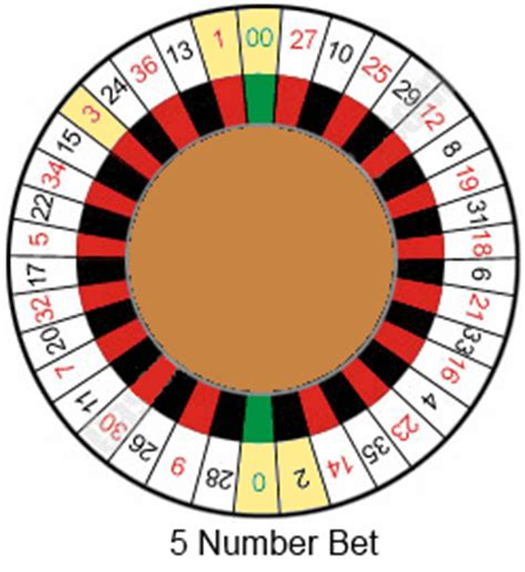 american roulette wheel sections american roulette sections edaa tourism research center