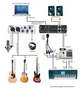 tascam audio interface mixer wiring diagram schematic