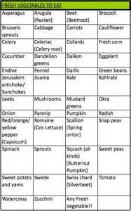 foods to enjoy while rebooting part 1 vegetables reboot with joe
