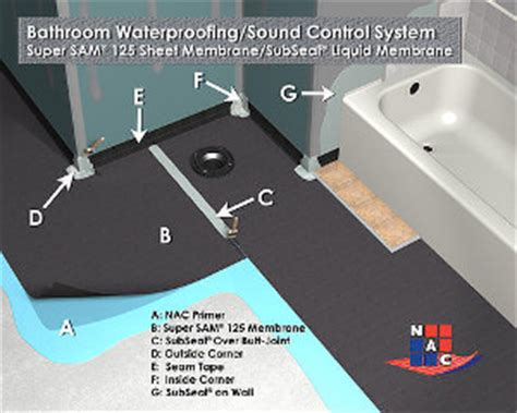 bathroom membrane system nac introduces extreme waterproofing and sound control for