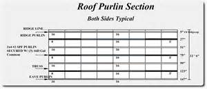 Common Pole Barn Sizes How To Install Pole Barn Purlins