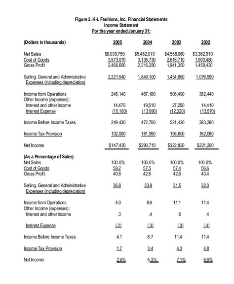 financial statement template for small business sle financial report best resumes