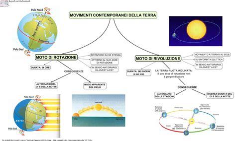 l universo e la vita scienze della terra terra luna fasi lunari dislessia passodopopasso2