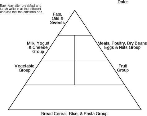 Food Pyramid Worksheets by Blank Food Guide Pyramid School Printables