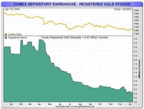 jim willie: china will use gold and gold pricing to force