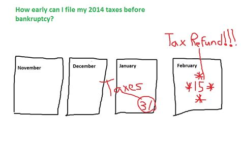 file free taxes earliest you can file taxes free apps