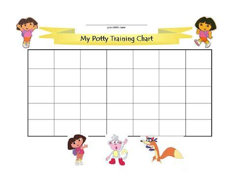 blank reward chart template sle chart templates 187 blank reward chart template free charts sles and graphs templates