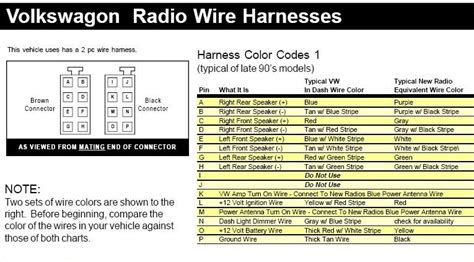 dodge ram stereo wiring diagram for 2000 get free image