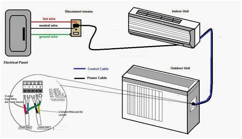 air conditioning unit diagram wiring diagram ac split wiring diagram and schematic