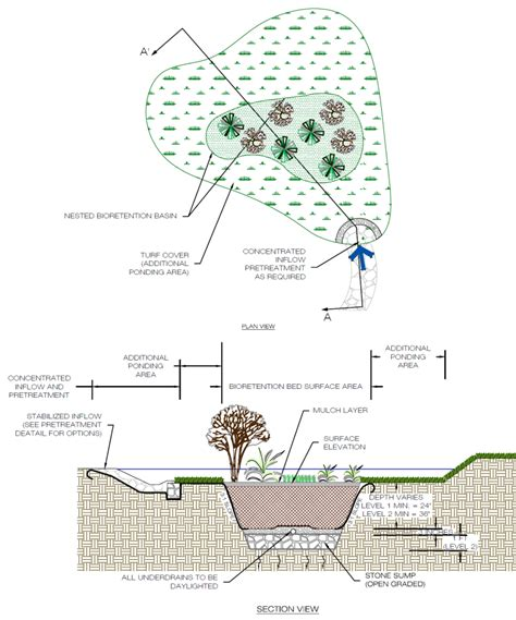 Detention Pond Design Spreadsheet by Detention Pond Design Spreadsheet Laobingkaisuo