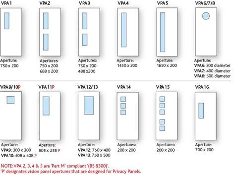 door viewing panel veneered sds protection