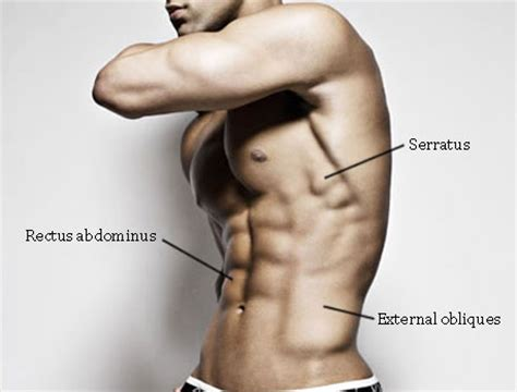 intensive ab workout fitness health