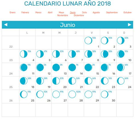 calendario del luna calendario lunar 2018 calendario 2018