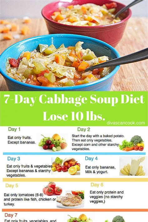 7 Day Detox Miracle Diet Plan by The Best Cabbage Soup Diet Recipe Soup 7 Day Diet