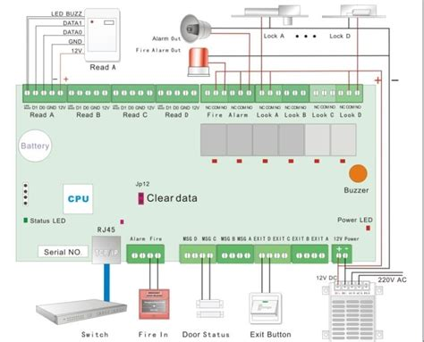 door access system wiring diagram wiring diagram