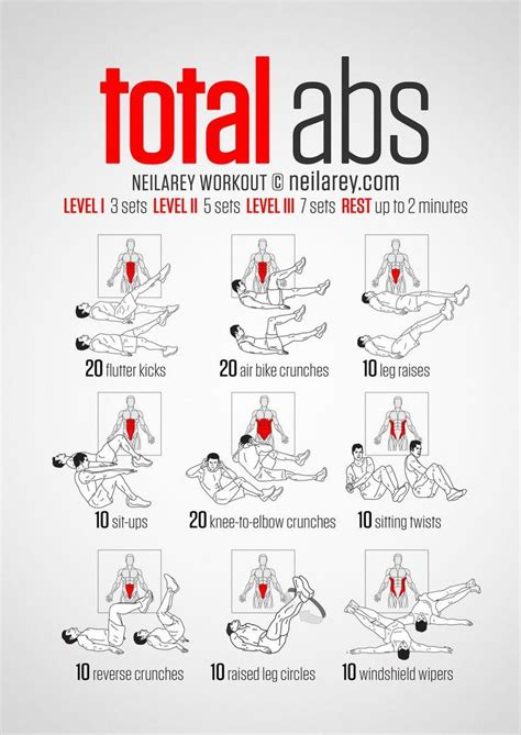 printable exercise routines for weight loss health and beauty total abs workout 2523071 weddbook