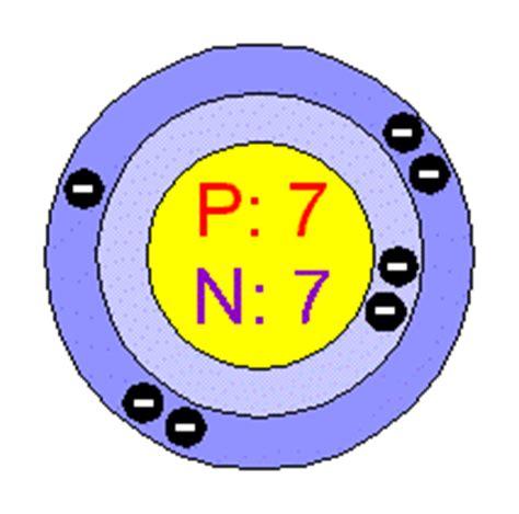 nitrogen bohr diagram chemical elements nitrogen n